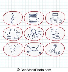 Hand drawn doodle sketch mind map Doodle style - Hand drawn...