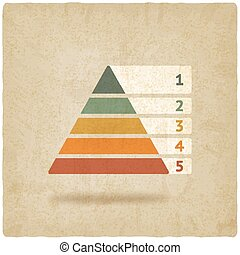 Maslow colored pyramid symbol old background - vector...