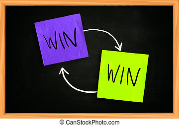 Win Win Concept - Motivational concept the words Win Win...