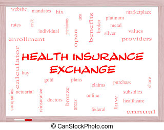 Health Insurance Exchange Word Cloud Concept on a Whiteboard