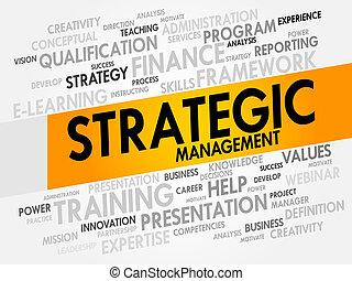 Strategic Management word cloud, business concept