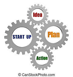 start up and business concept words in silver grey gears -...