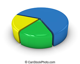 Pie Chart with three sectors blue,yellow and green on a...