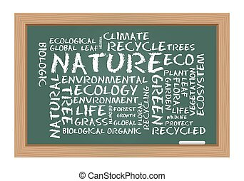 Nature word cloud on chalkboard