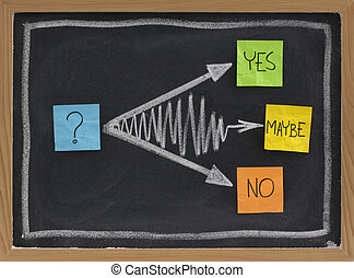 yes, no, maybe - hesitation concept - yes, no, maybe -...