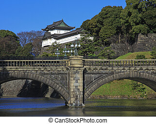 the bridge of a country in japan