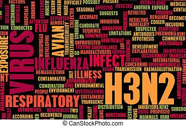 H3N2,