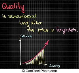 Quality is remembered - Customer Serivce attitude written in...