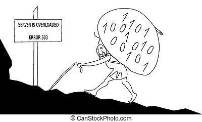 Server overloaded - error 503 - concept. Man with big bag...
