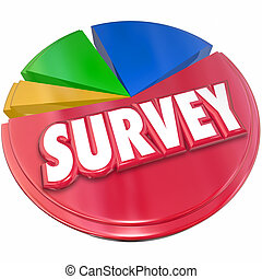 Survey Results Answers Pie Chart Market Research Intelligence