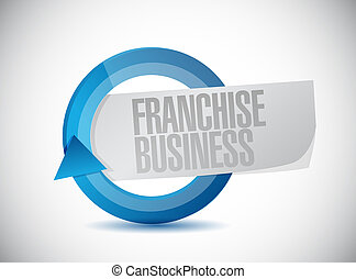 franchise business cycle sign illustration design over white