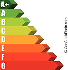 Energy Rating Certificate, Energy Performance Certificates. Energy efficiency, energy consumption rating for houses, homes, buildings      Energy Rating Certificate, Energy Performance Certificates.