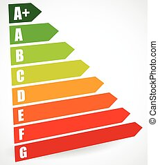 Energy Rating Certificate, Energy Performance Certificates...