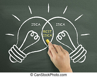 best idea light bulbs concept drawn by hand over chalkboard