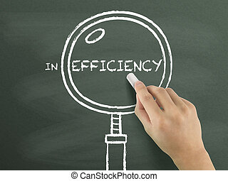 find out efficiency with magnifying glass drawn by hand over...