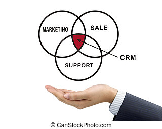 CRM word holding by businessmans hand over white background