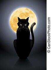 Black cat sitting on a background of the full moon