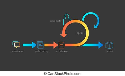 scrum agile methodology software development illustration...