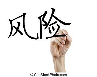 simplified Chinese words for Risk