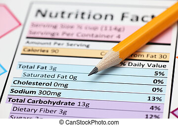 Nutrition facts.