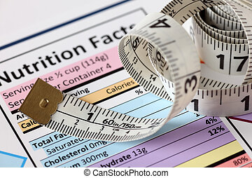 Nutrition facts with tape measure