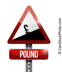 pound currency price falling warning sign