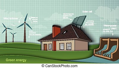 low energy house with solar panel and wind turbine...