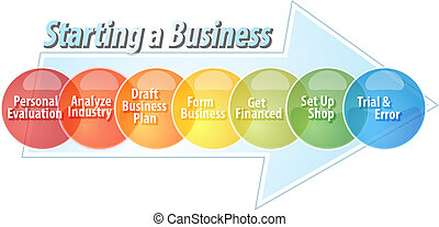 commencer, Business, Business, diagramme, Illustration,