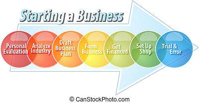 commencer, Business, Business, diagramme, Illustration,