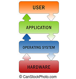 Oprating System Computer Features
