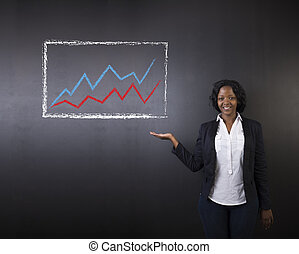 African American teacher line graph - South African or...