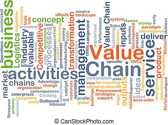 value chain wordcloud concept illustration