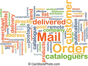mail order wordcloud concept illustration - Background text...