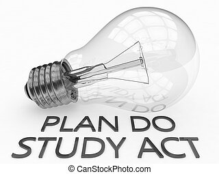 Plan Do Study Act - lightbulb on white background with text...