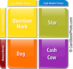 Growth share matrix business diagram illustration - business...