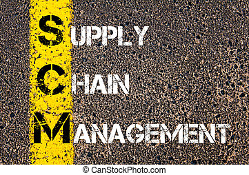 Business Acronym SCM as Supply Chain Management Yellow paint...