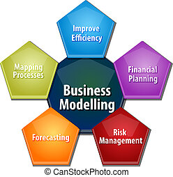 Business modelling business diagram illustration