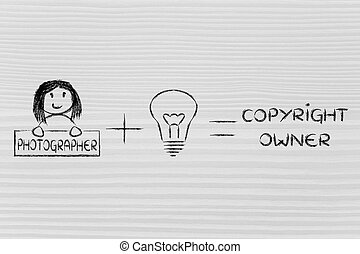 funny formula of intellectual property or copyright:...