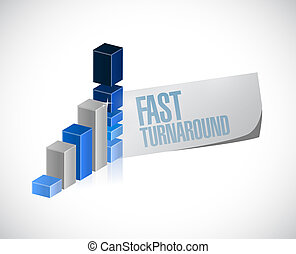 fast turnaround business graph sign illustration design over...