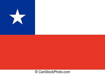 Chile - Flag of the South American country of Chile