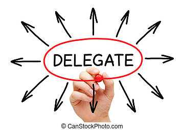 Delegate Arrows Concept - Hand drawing Delegate concept with...