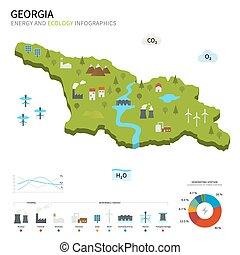 Energy industry and ecology of Georgia vector map with power...