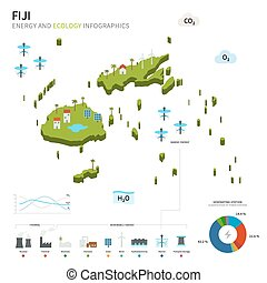 Energy industry and ecology of Fiji vector map with power...