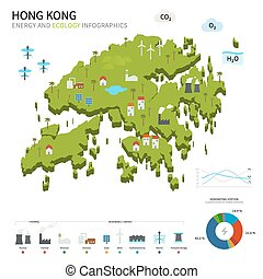 Energy industry and ecology of Hong Kong vector map with...