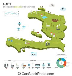 Energy industry and ecology of Haiti vector map with power...