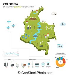 Energy industry and ecology of Colombia vector map with...