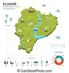 Energy industry and ecology of Ecuador vector map with power...