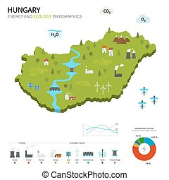 Energy industry and ecology of Hungary vector map with power...
