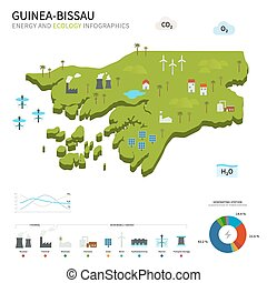 Energy industry and ecology of Guinea-Bissau vector map with...