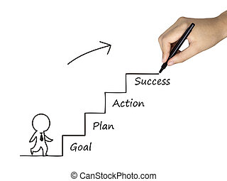 success process drawn by human hand over white background